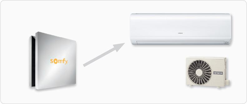 WIFI-Steuerung-Klimaanlage